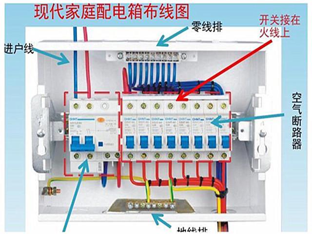 家庭装修电路设计 家装水电布线攻略