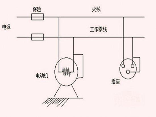 【广州装修设计公司】为什么地线带电如何处理
