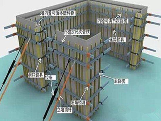 玻璃橱柜效果图 土建工程施工进度表范本